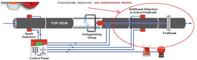 07 firebreak-shutter-figure-1